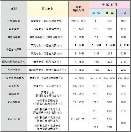 2011年北京舞蹈学院本科招生简章