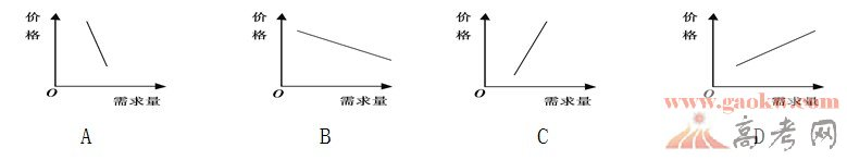 浙江省温州市平阳中学2014届高三10月月考政治试题答案2