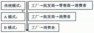 浙江省温州市平阳中学2014届高三10月月考政治试题答案3