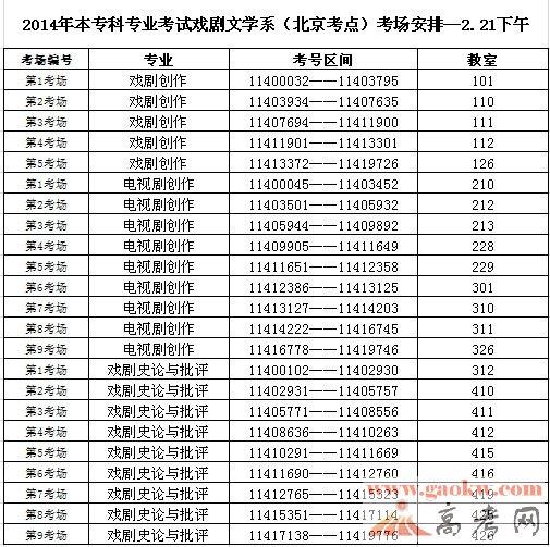 中央戏剧学院2014戏剧文学系(北京考点)一试考场安排2