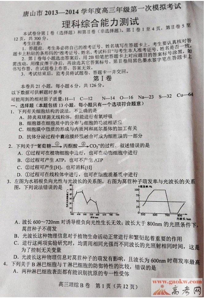 2014唐山一模理综试题及答案