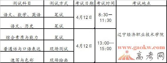 一品高考网 - 高中三年一路有你 辽宁经济职业技术学院2014年单独招生考试时间安排
