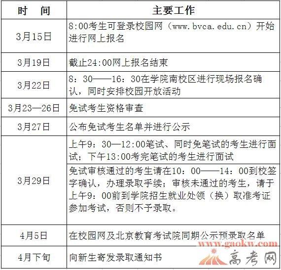 北京农业职业学院2014年自主招生考试时间安排表