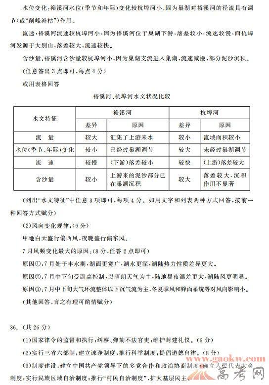 2014合肥三模文综试题答案【文科综合】2