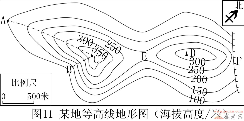 设计 矢量 矢量图 素材 1360_679