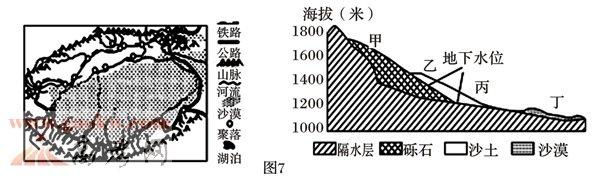 """读我国某地区等高线地形图(图1),等高距为50m ,图中斜线为河流。完成1-2题。  1.图中d点的海拔可能是 A.-50m    B.100m C.200m     D.240m 2.由图中可知 A.e地为小山丘 B.河流流向是由西南向东北 C.可能是我国的青藏地区   D.d、e最大相差150m 北京时间2014年9月19日17时17分,主题为""""45亿人的梦想,同一个亚洲""""的第十七届亚运会在韩国仁川开幕。 完成3-4题。 3.在美国旧金山(西八区)的华人要收看开幕式,当地时间是"""