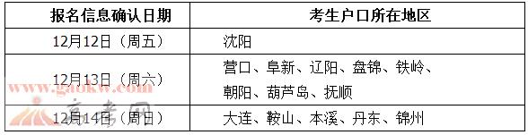2015辽宁高考音乐舞蹈类专业统考12月12日现场确认