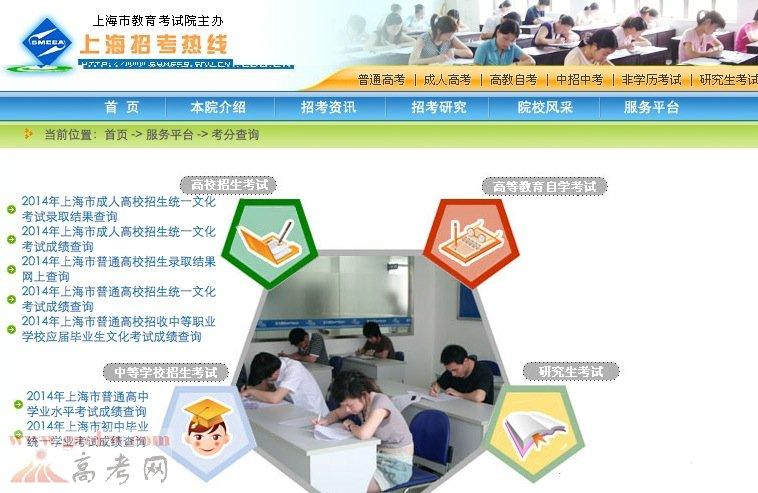 2015年上海高中学业水平考试外语口语测试成
