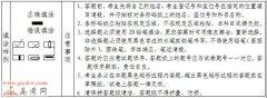 2015年上海中考高中学校考试招生问答