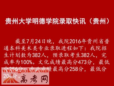 贵州大学明德学院2016年录取分数线2