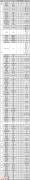 东北大学2016年录取分数线