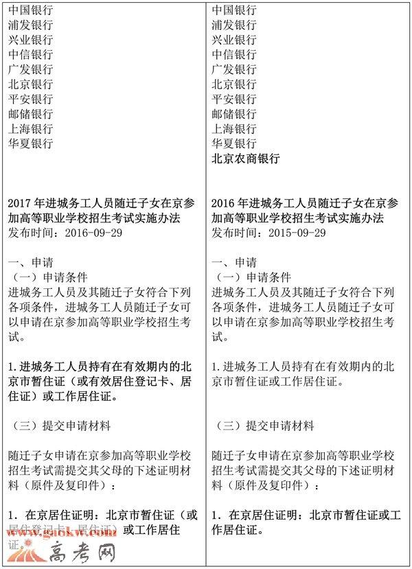 2017年北京高考报名通知九点变化3