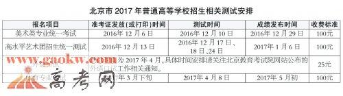 北京2017年美术类专业统考时间为12月10日