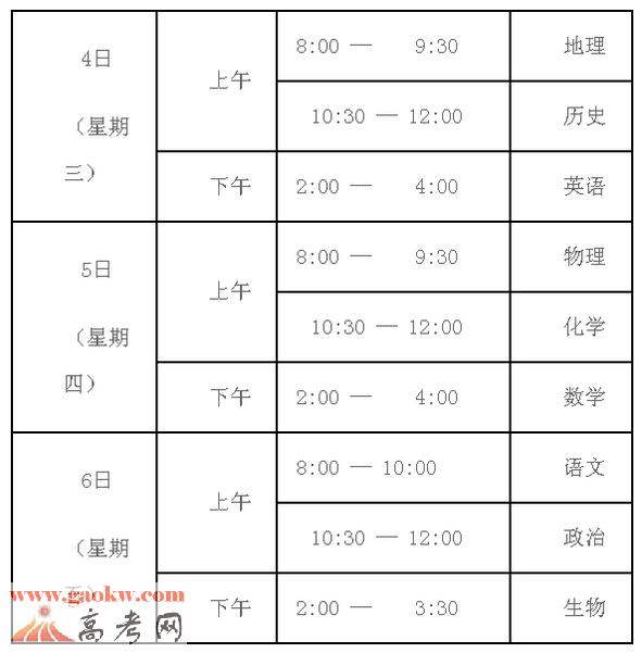 北京朝阳区2017年春季高中会考考试时间安排