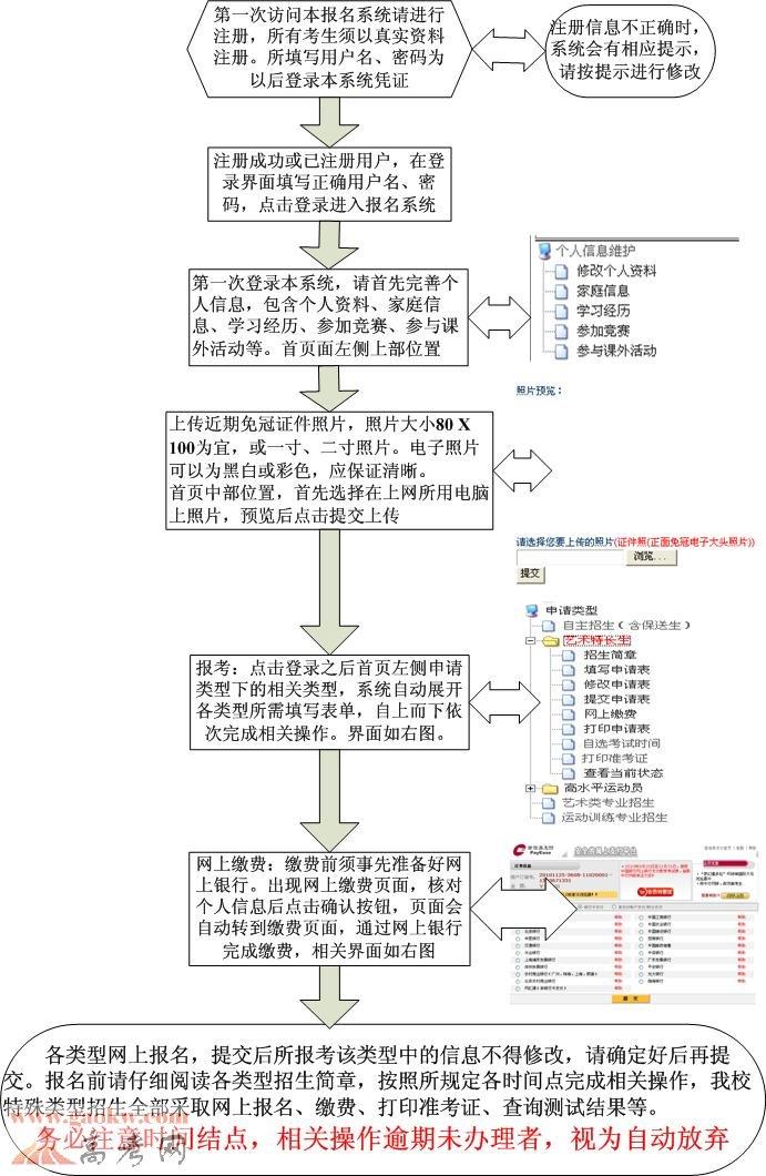 北京师范大学2017年特殊类型招生网上报名系统2