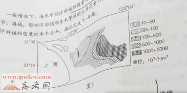 2017年高考新课标Ⅲ卷地理试题及答案【文综】3