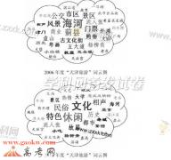 2017天津高考语文试题及答案【word】