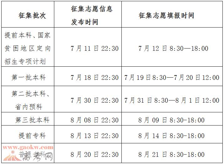 青海2017年高考网上填报志愿和征集志愿实施办法