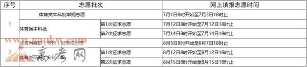 2017年福建省高考网上填报志愿时间安排表 2