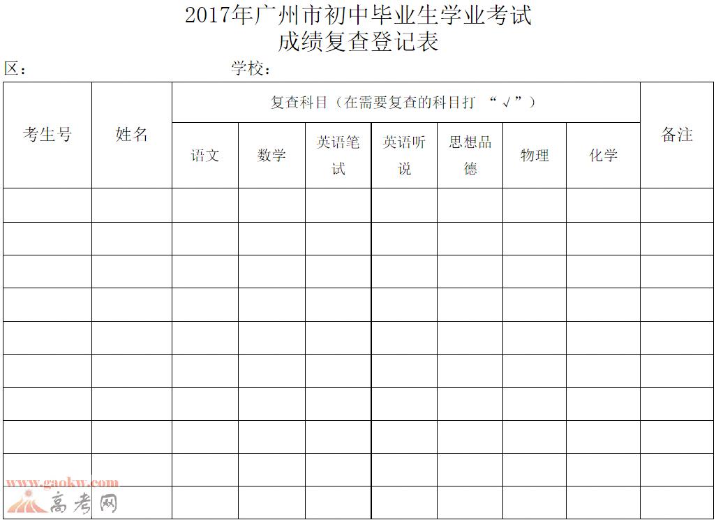 2017年广州中考成绩什么时候公布:7月7日12时
