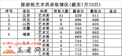 南京邮电大学2017年录取分数线