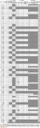 海南大学2017年录取分数线