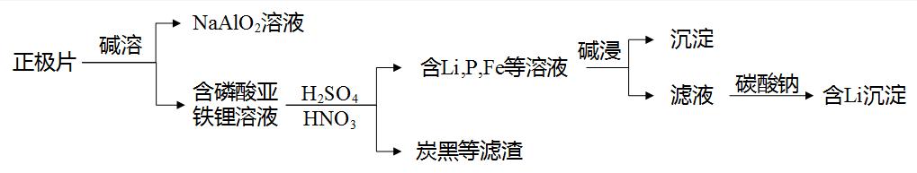 2018高考全国卷Ⅰ理综试题及答案【理科综合word版】3