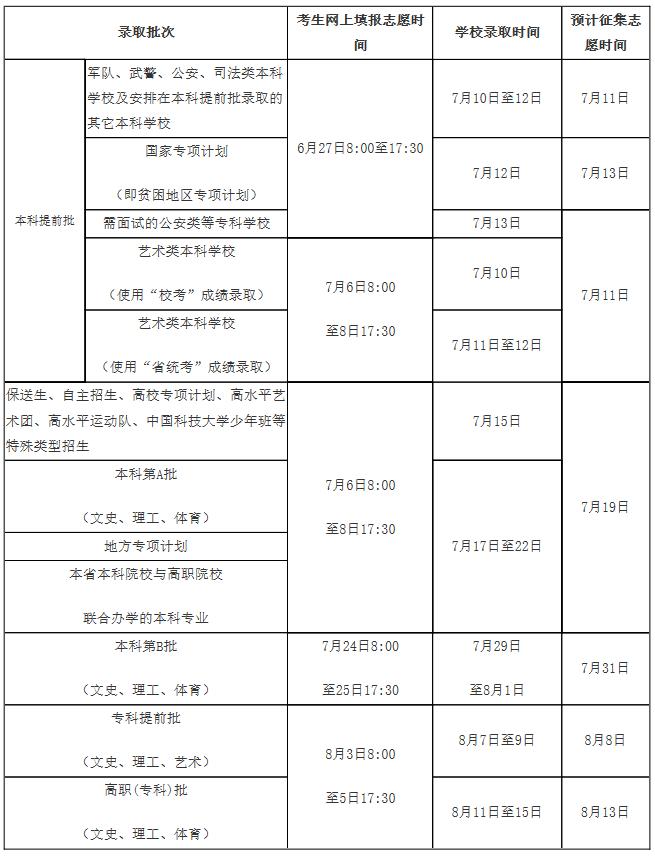 海南省2018年填报志愿和录取时间安排(官方)