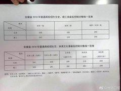 2018安徽高考分数线:一本文科550分 一本理科505分