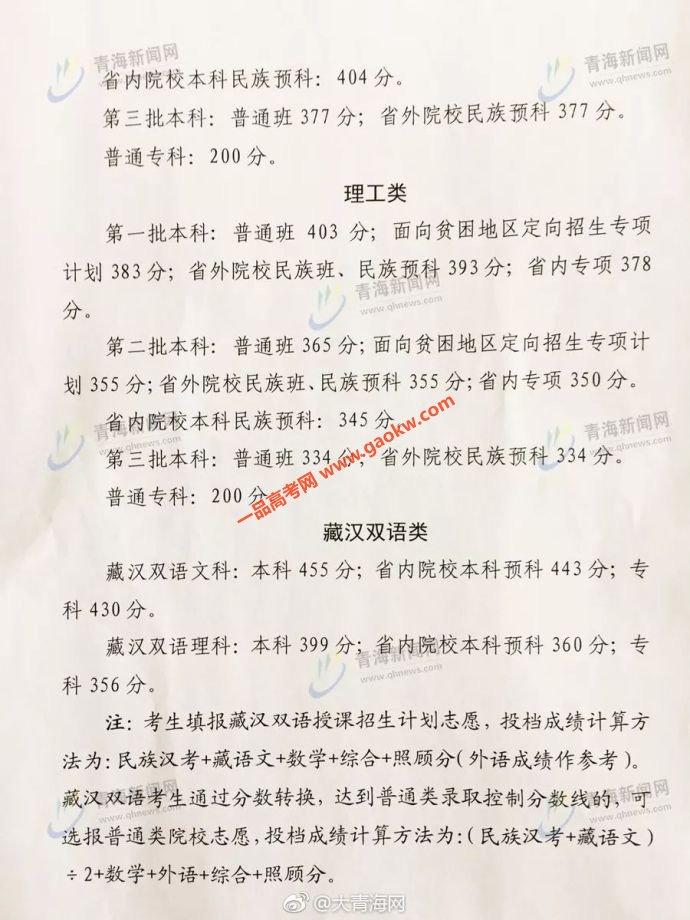2018青海高考录取分数线2