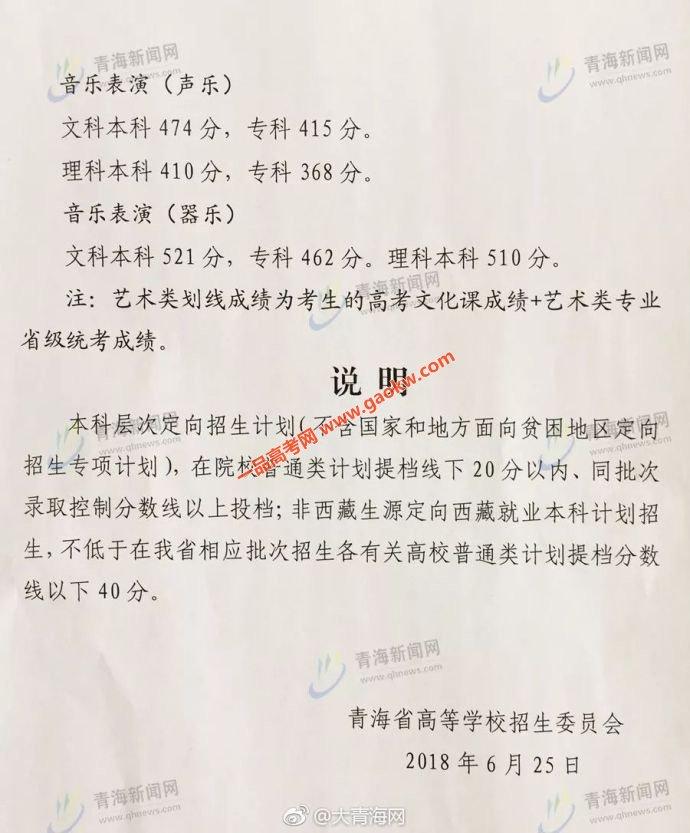 2018青海高考录取分数线4