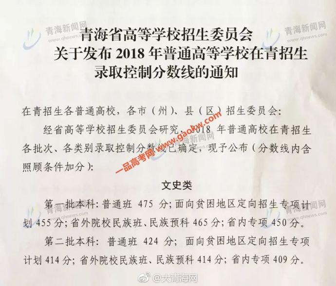 2018年青海高考二本分数线:文科424分 理科365分