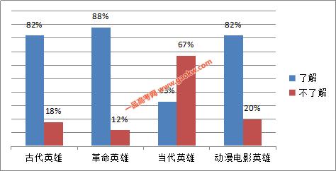 2018云南中考语文试题及答案(word文字版)
