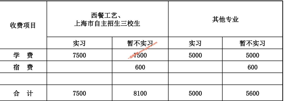 上海旅游高等专科学校学费多少1