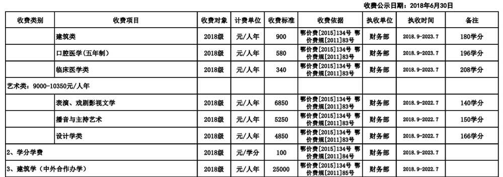 武汉大学学费多少4