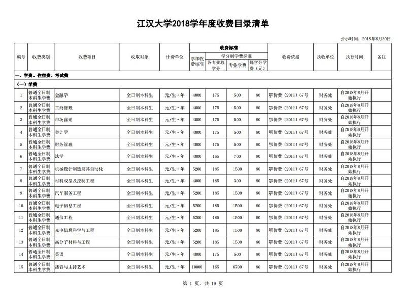 江汉大学学费多少