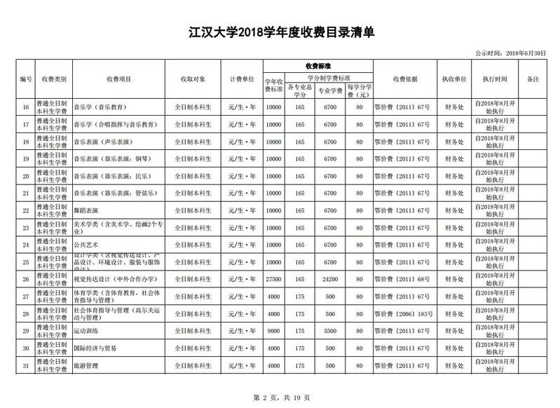 江汉大学学费多少3