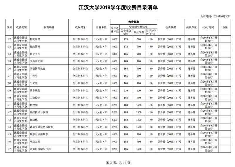 江汉大学学费多少4