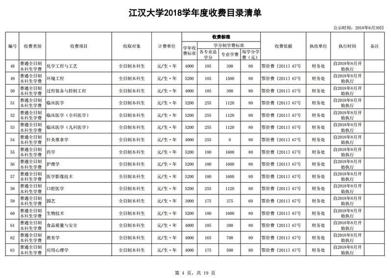 江汉大学学费多少5