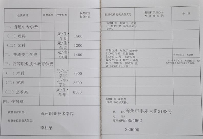 滁州职业技术学院学费多少2
