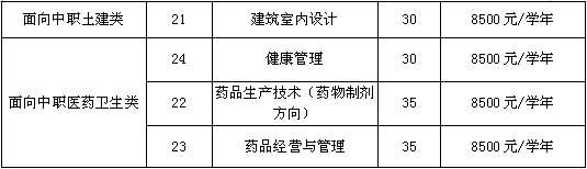 福州黎明职业技术学院学费多少3