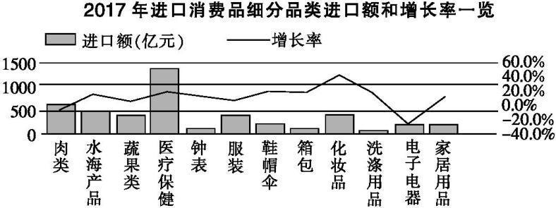 安徽毛坦厂中学2019届高三5月联考语文试题及答案