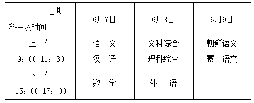 黑龙江2019年高考考试科目和考试时间公布