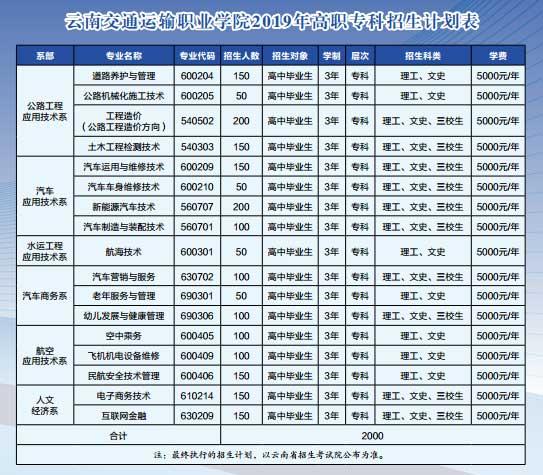 云南交通运输职业学院学费多少2