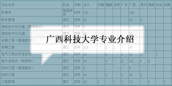广西科技大学专业介绍