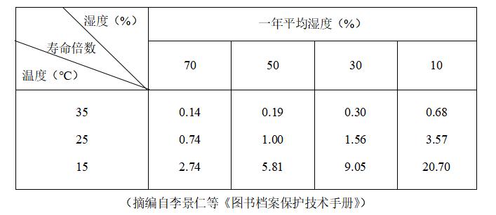2018年高考全国卷Ⅰ语文试题及答案(word版)