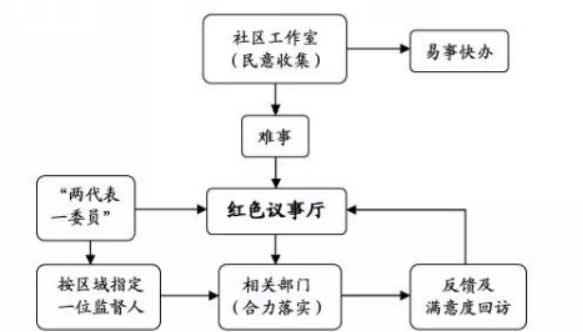 2019年浙江高考英语试题及答案