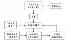2019年浙江高考语文试题及答案(真题试卷文字版)