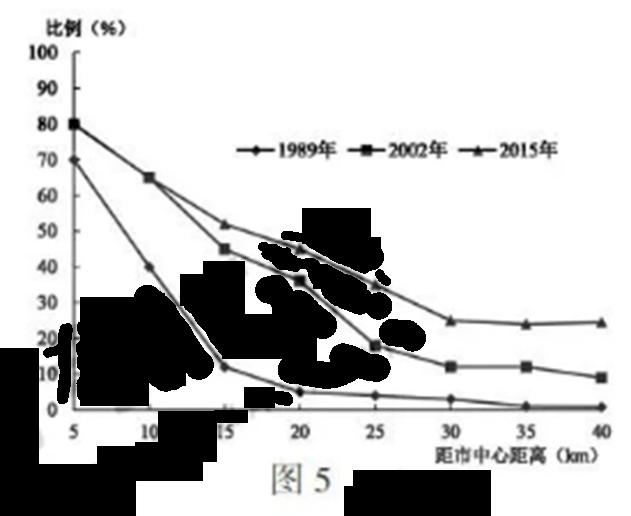 2019江苏高考地理试题及答案7