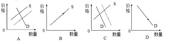 2019江苏高考政治试题及答案